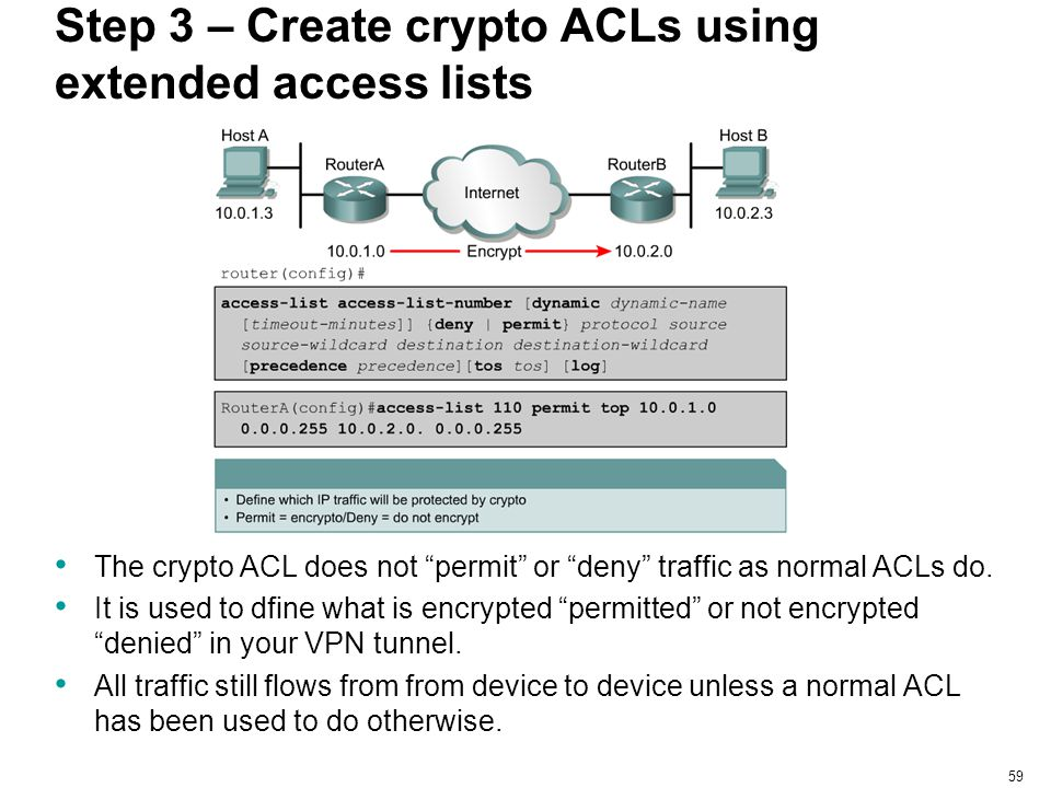 Step 3 – Create crypto ACLs using extended access lists