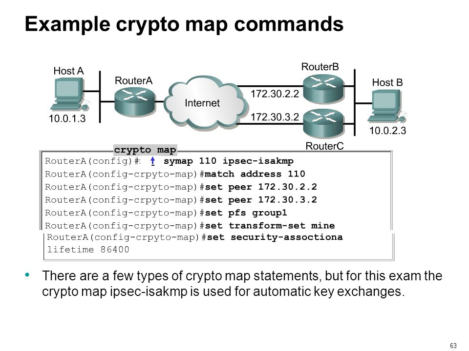 Example crypto map commands