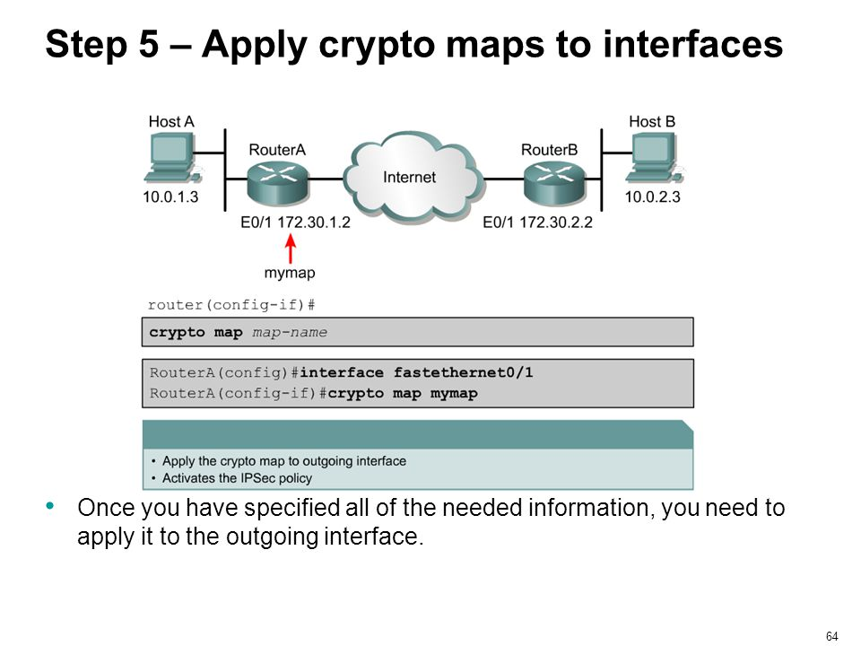 Step 5 – Apply crypto maps to interfaces
