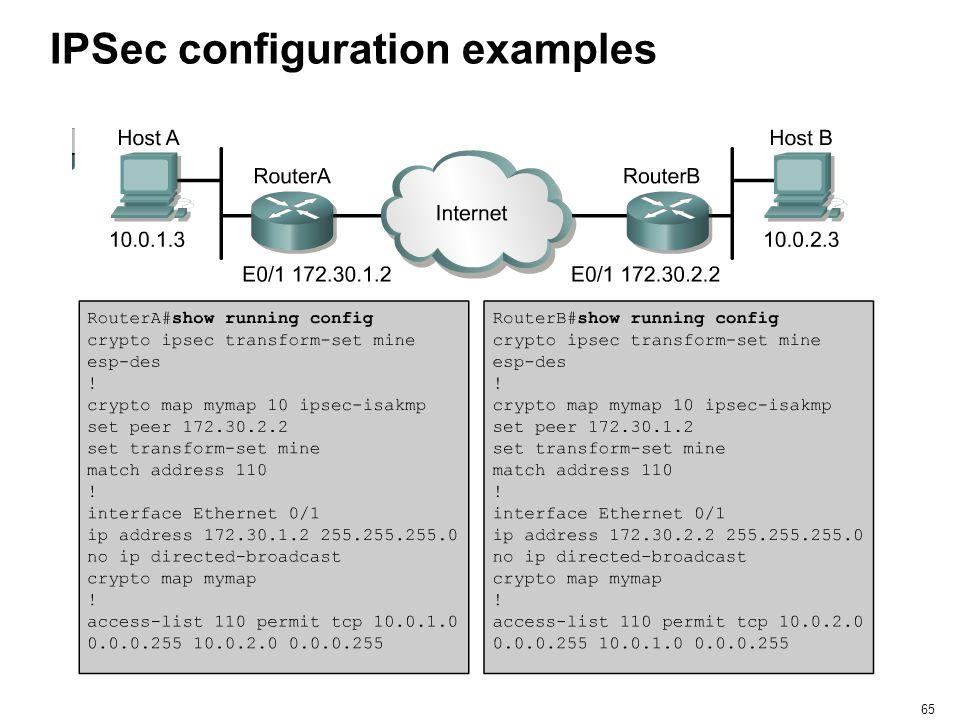 IPSec configuration examples