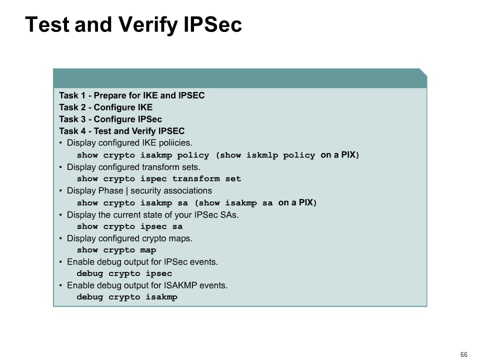 Test and Verify IPSec
