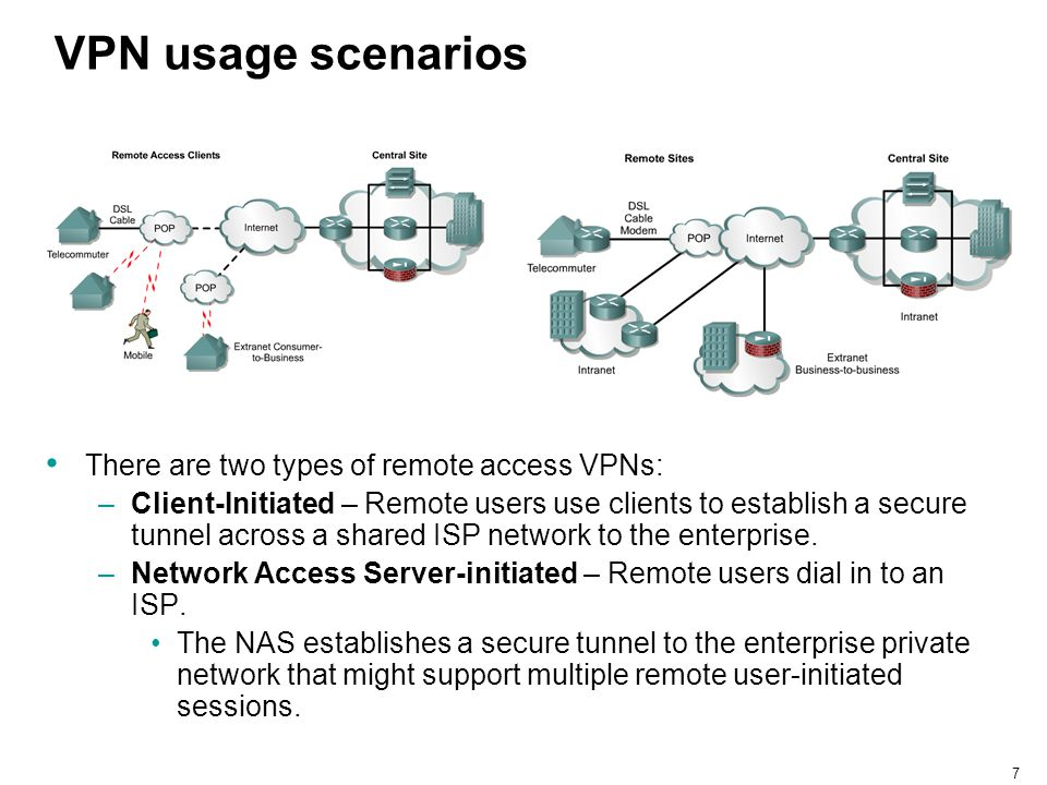 VPN usage scenarios There are two types of remote access VPNs: