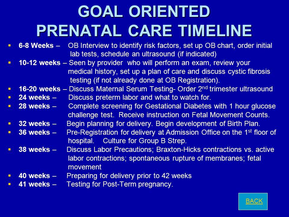 GOAL ORIENTED PRENATAL CARE TIMELINE