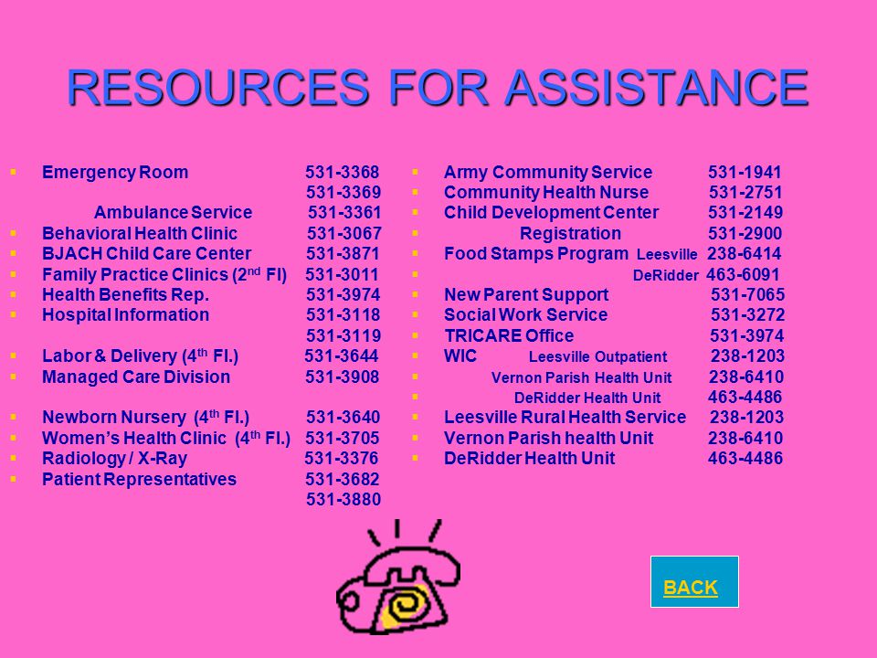RESOURCES FOR ASSISTANCE