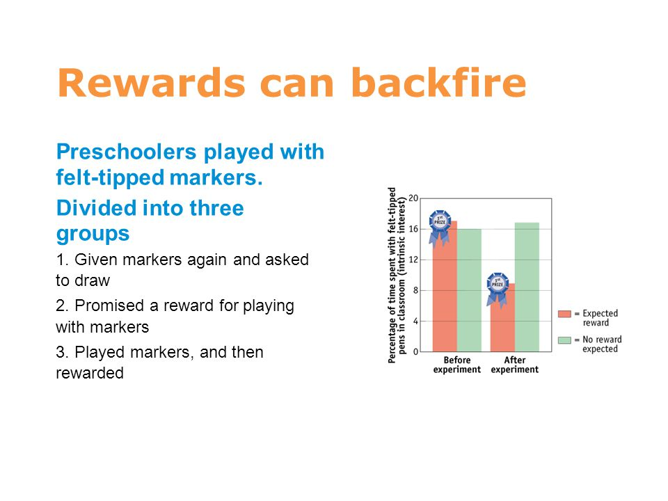 7 Rewards can backfire Preschoolers played with felt-tipped markers.