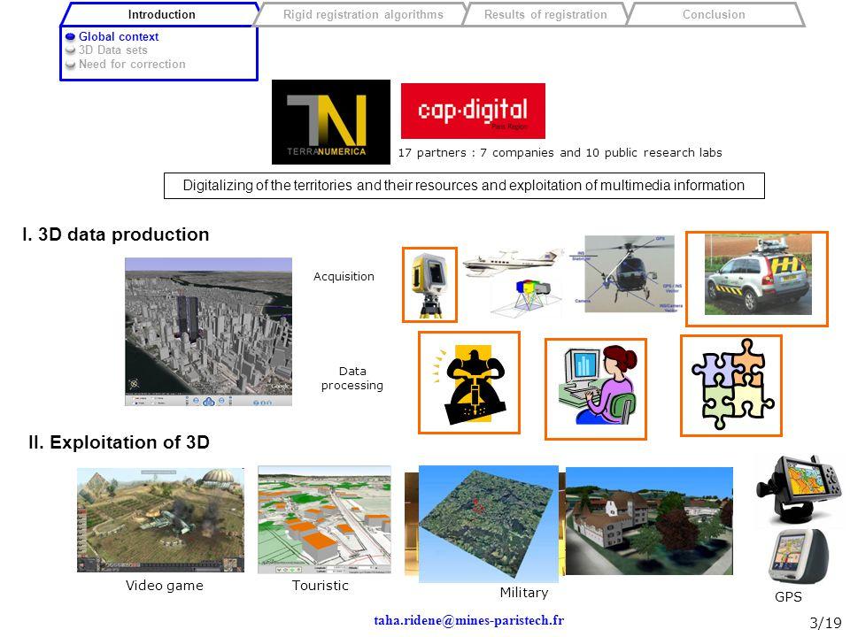 Rigid registration algorithms Results of registration