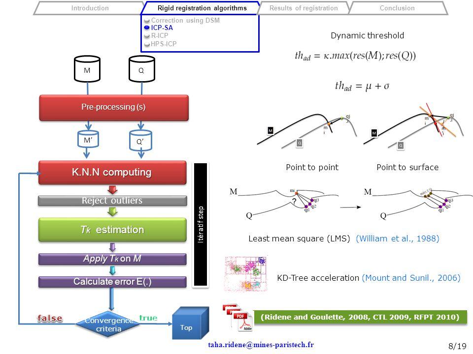 K.N.N computing Reject outliers Tk estimation Apply Tk on M