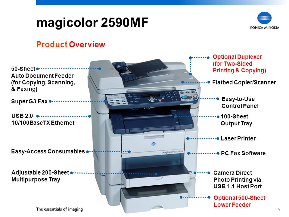 magicolor 2590MF Product Overview