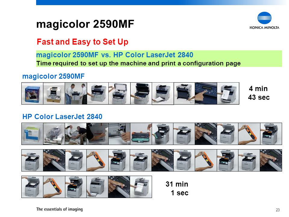 magicolor 2590MF Fast and Easy to Set Up
