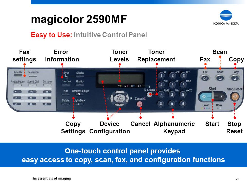 magicolor 2590MF Easy to Use: Intuitive Control Panel. Fax settings. Error Information. Toner. Levels.