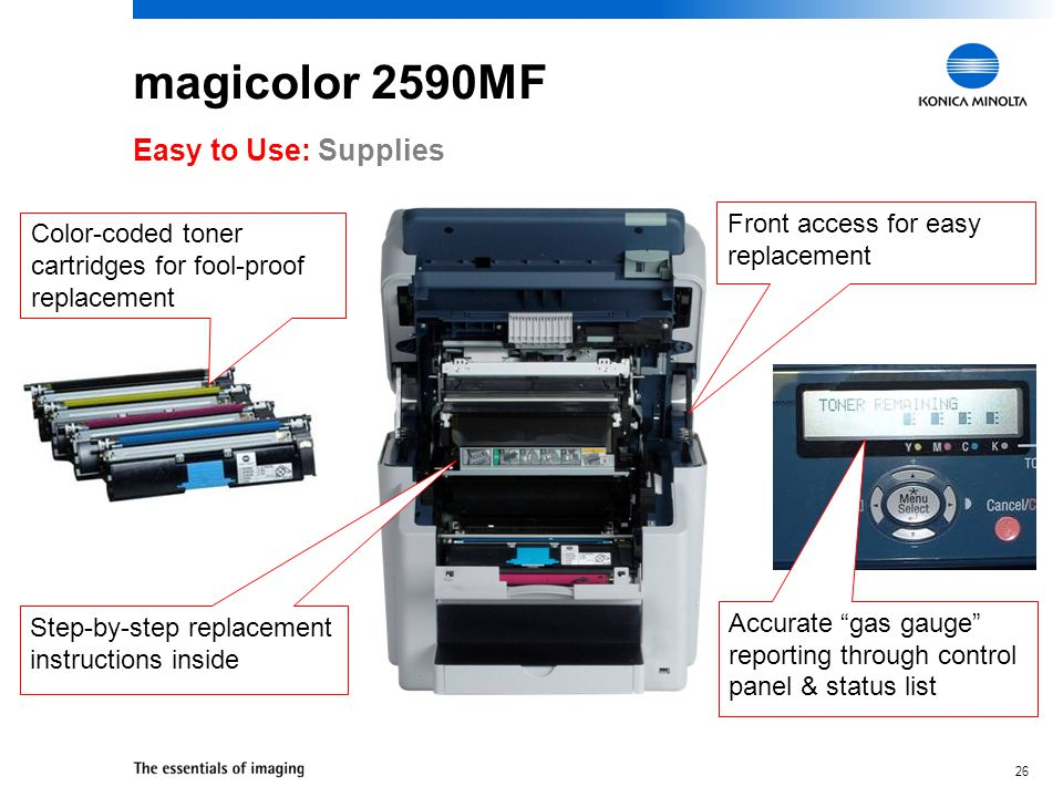 magicolor 2590MF Easy to Use: Supplies