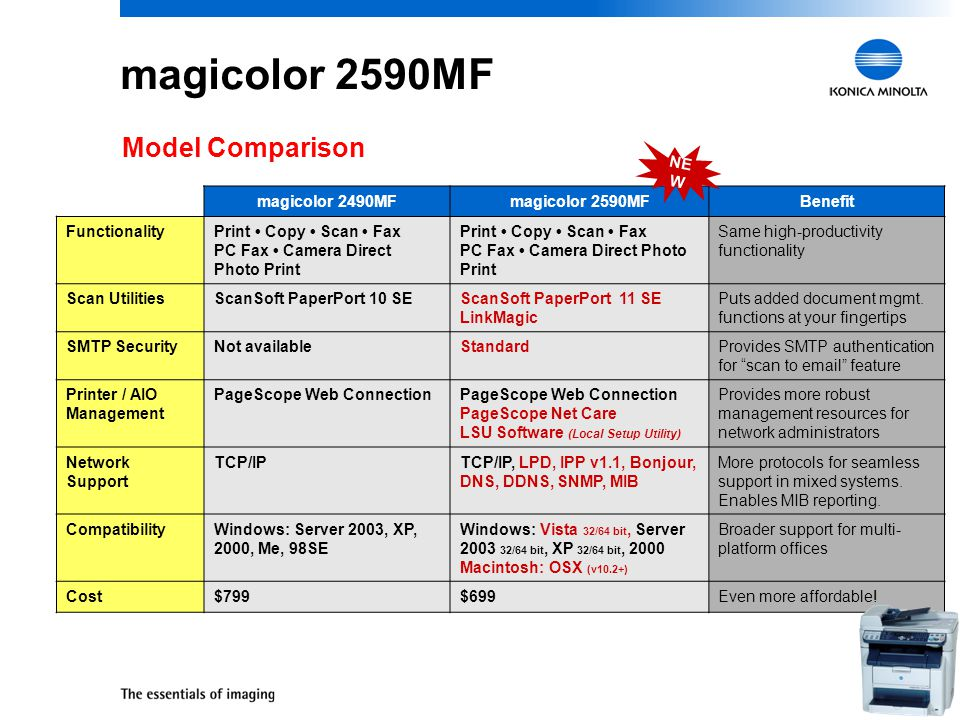 magicolor 2590MF Model Comparison NEW magicolor 2490MF