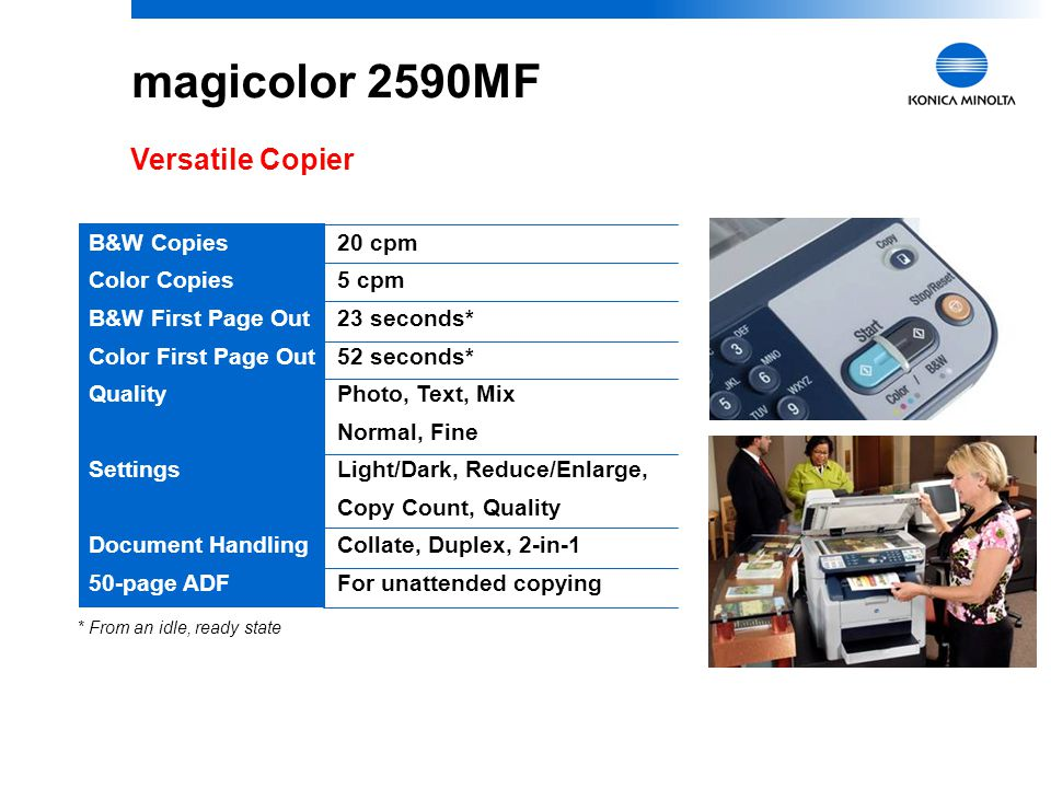 magicolor 2590MF Versatile Copier B&W Copies Color Copies