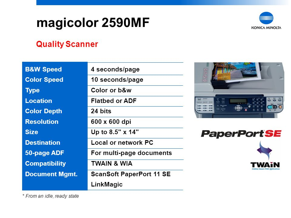 magicolor 2590MF Quality Scanner B&W Speed Color Speed Type Location