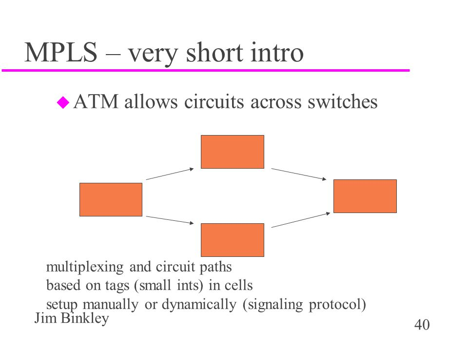 MPLS – very short intro ATM allows circuits across switches