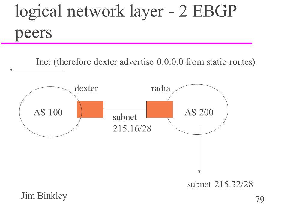 logical network layer - 2 EBGP peers