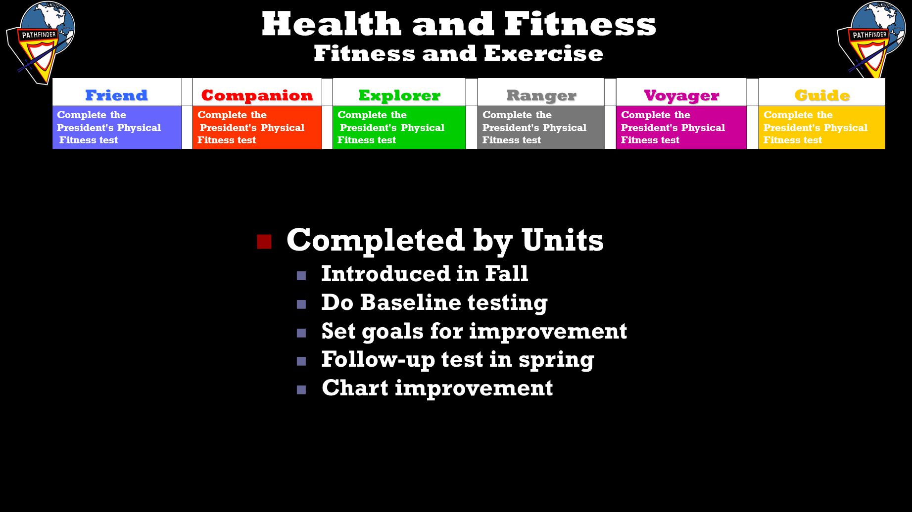 Health and Fitness Fitness and Exercise