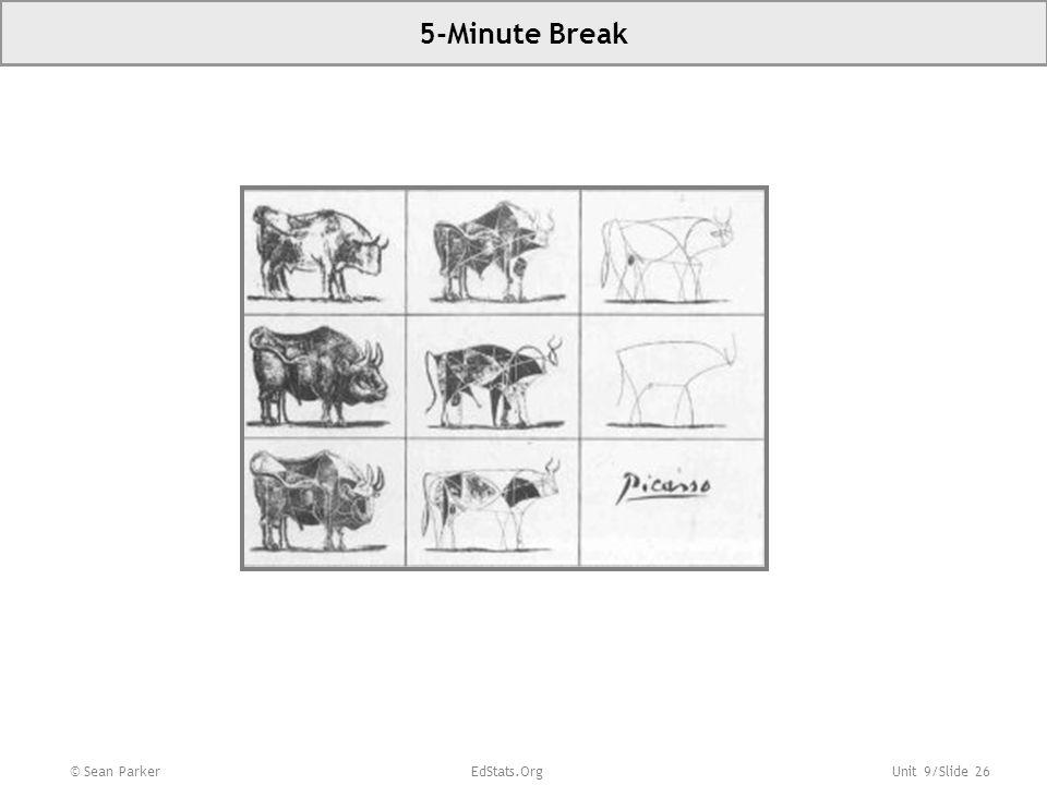 5-Minute Break © Sean Parker EdStats.Org.