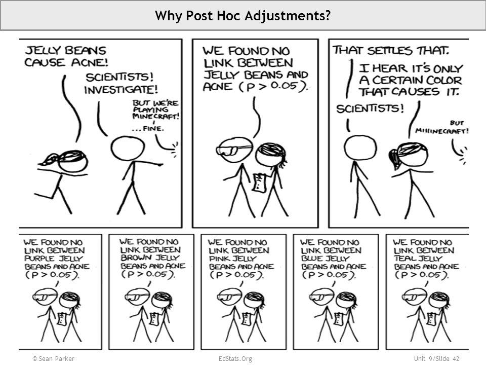 Why Post Hoc Adjustments