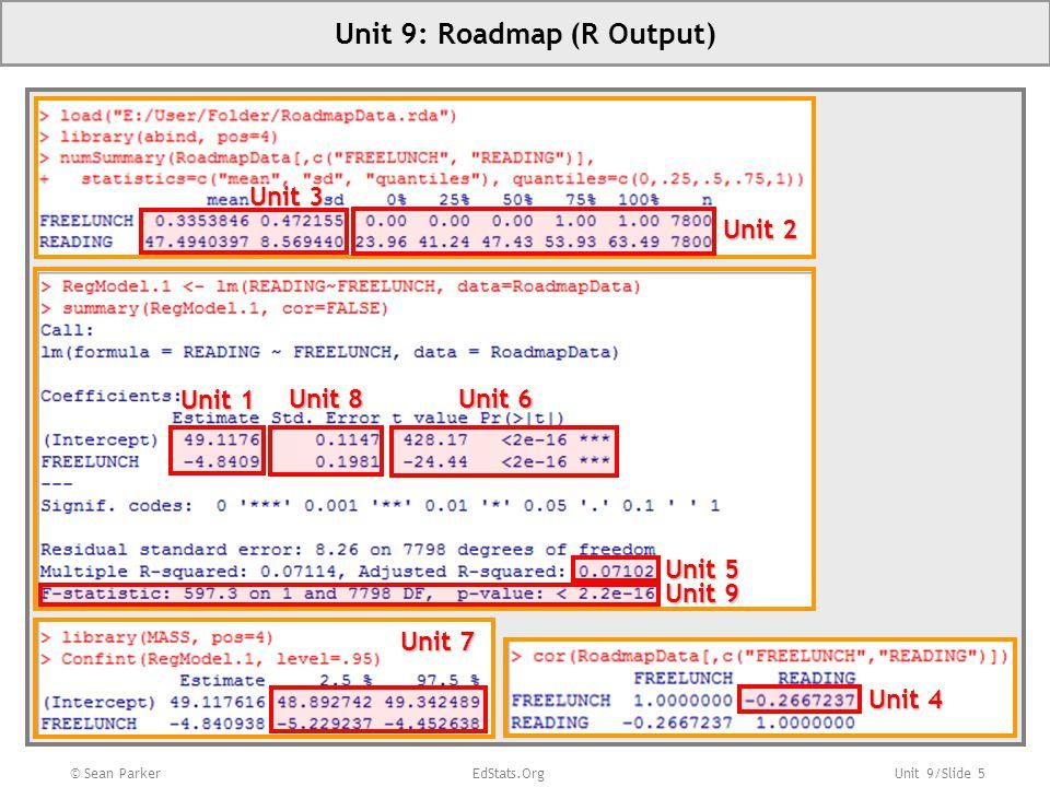 Unit 9: Roadmap (R Output)