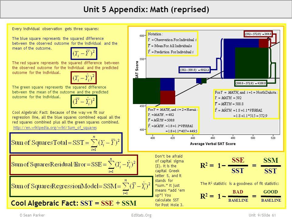 Unit 5 Appendix: Math (reprised)