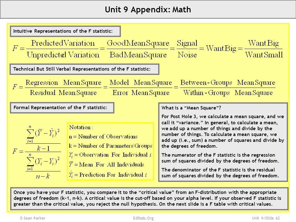 Unit 9 Appendix: Math Slide 62 Unit 1:
