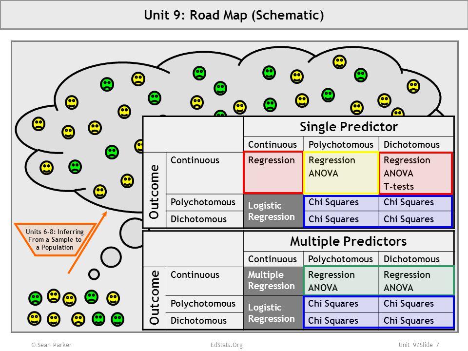 Unit 9: Road Map (Schematic)