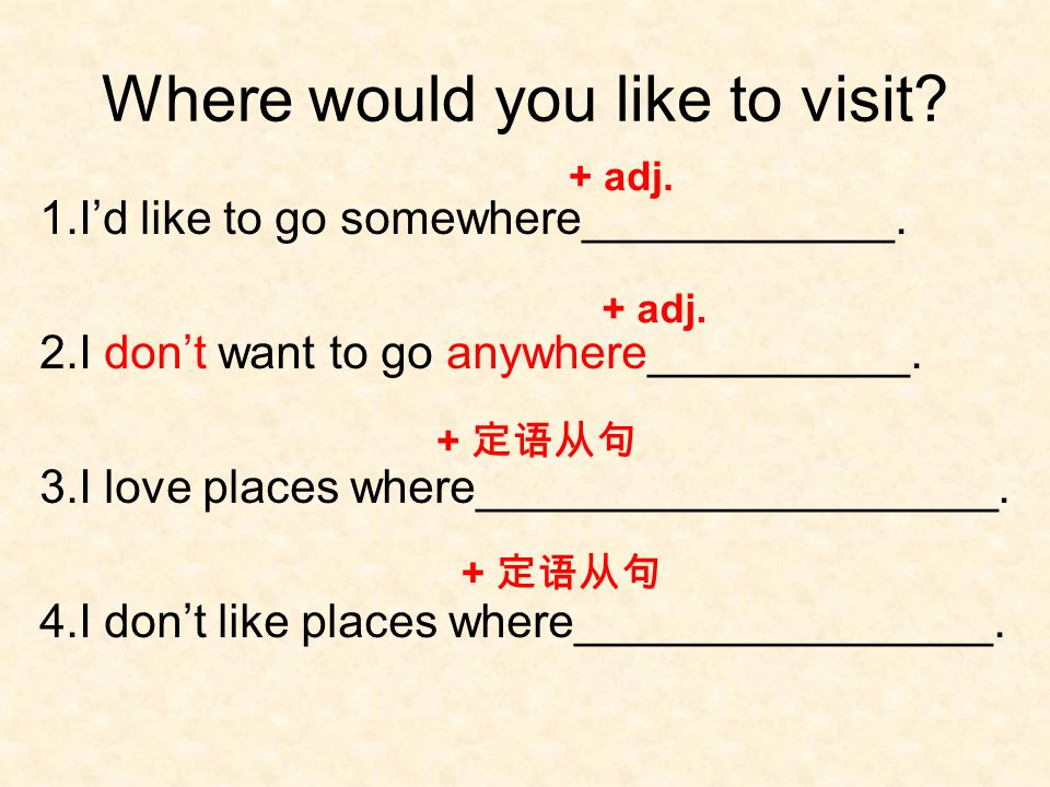 Where would you like to visit