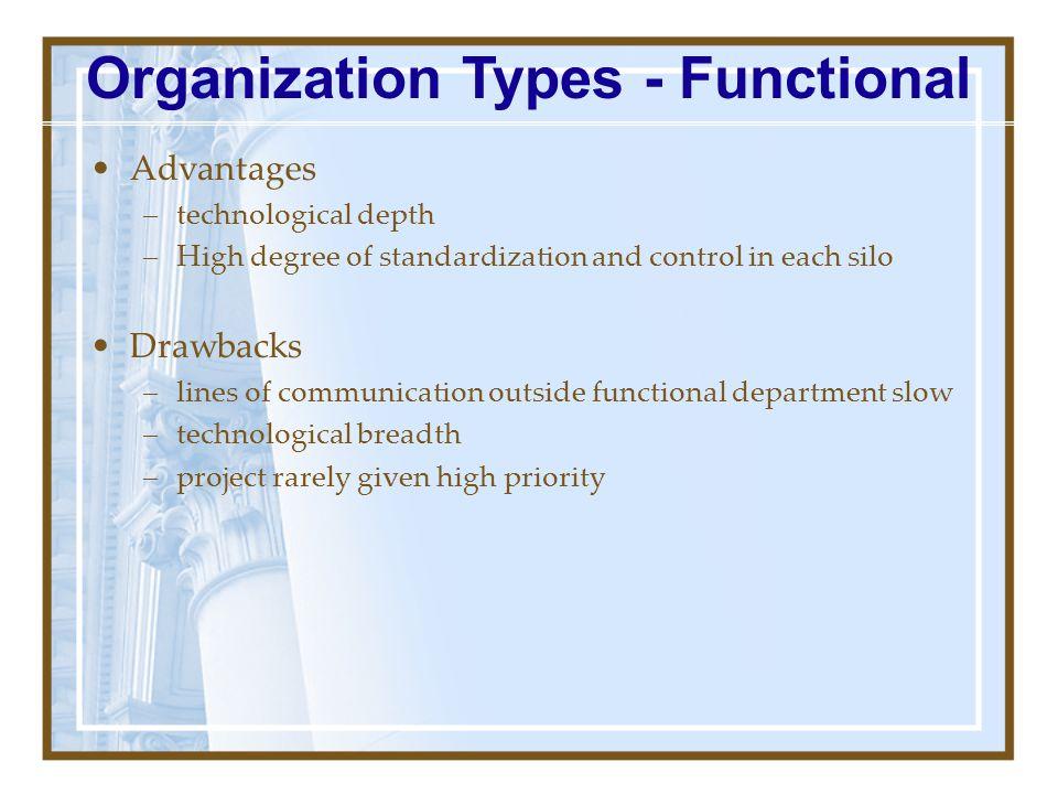 Organization Types - Functional