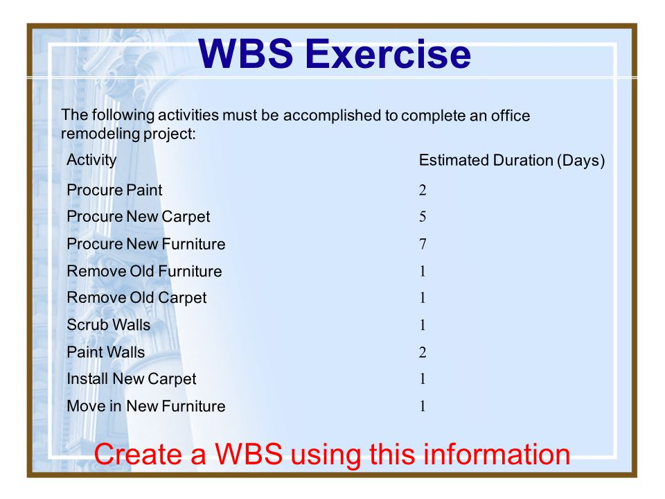 Create a WBS using this information