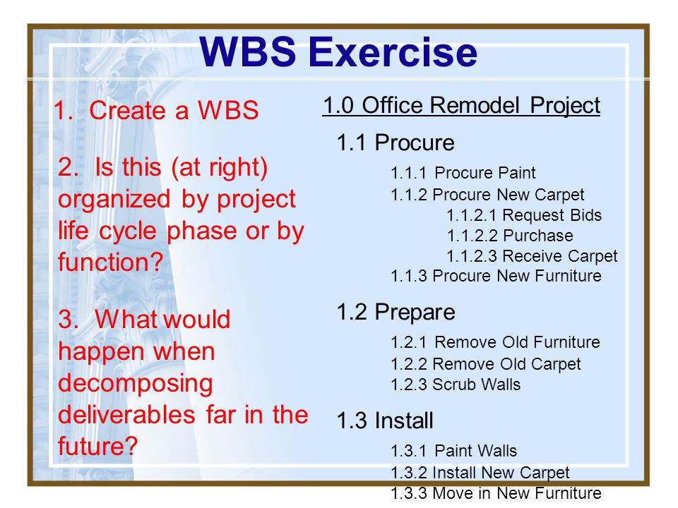 WBS Exercise 1. Create a WBS