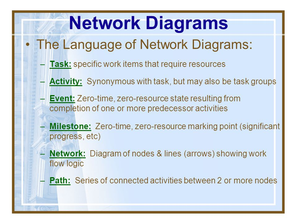 Network Diagrams The Language of Network Diagrams: