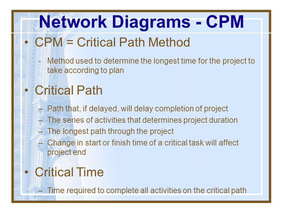 Network Diagrams - CPM CPM = Critical Path Method Critical Path