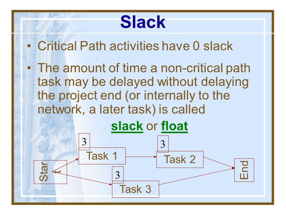 Slack Critical Path activities have 0 slack