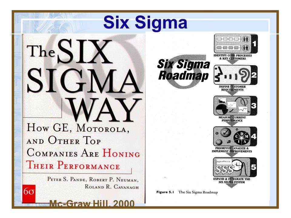 Six Sigma Mc-Graw Hill, 2000