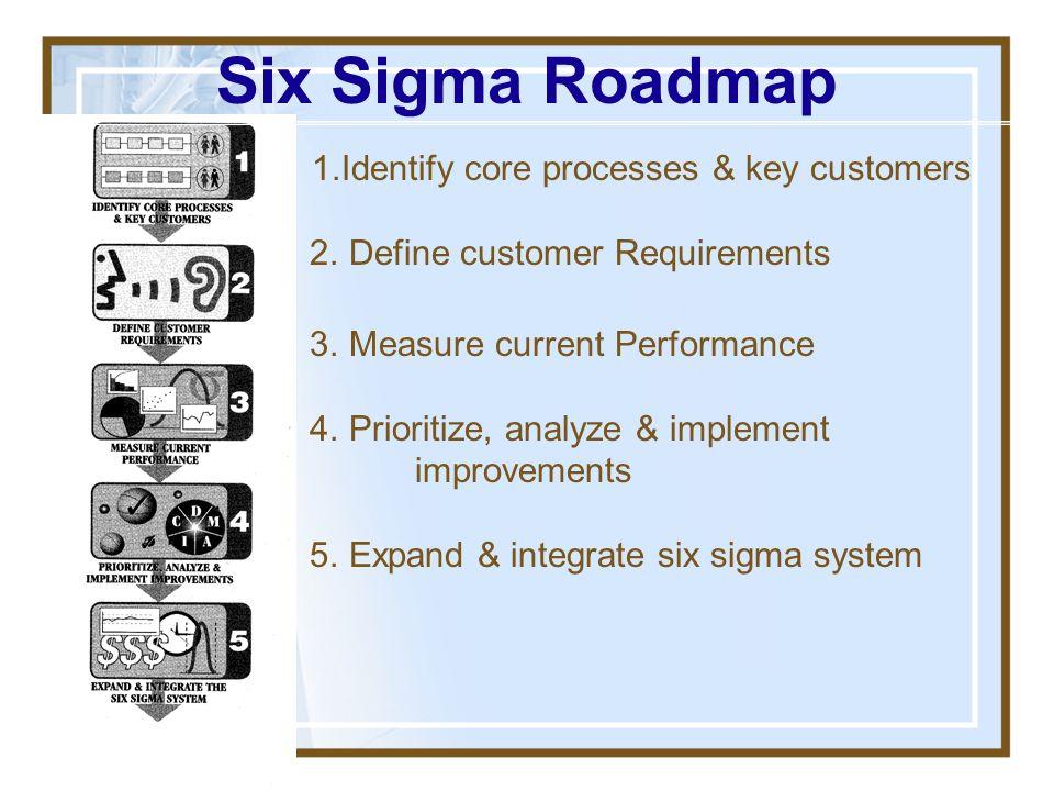 Identify core processes & key customers