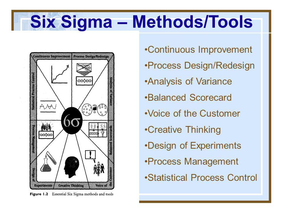 Six Sigma – Methods/Tools