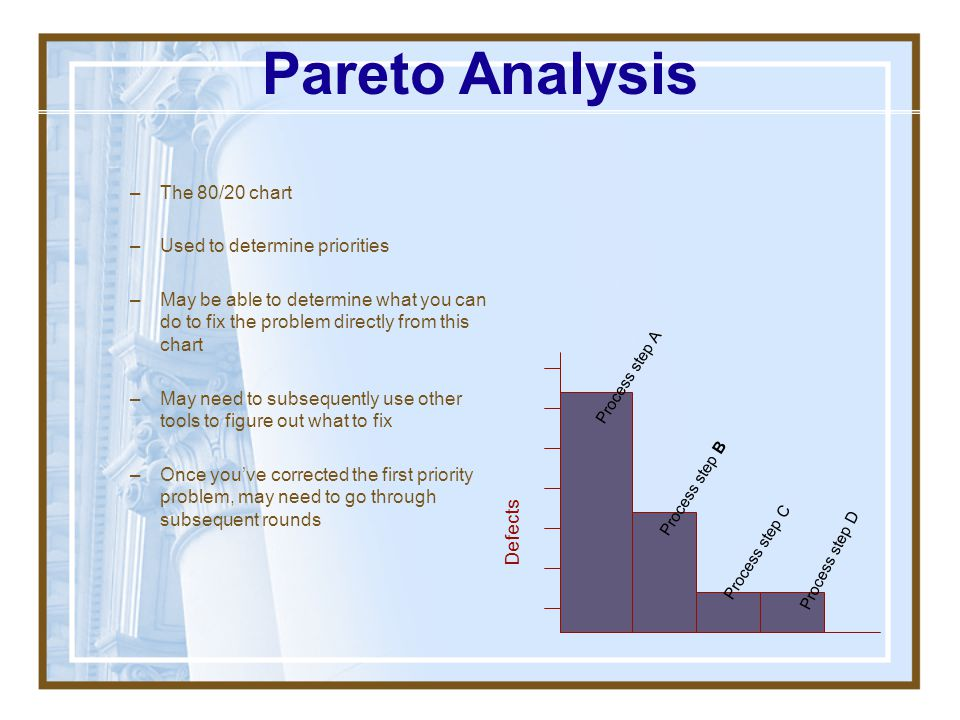 Pareto Analysis The 80/20 chart Used to determine priorities
