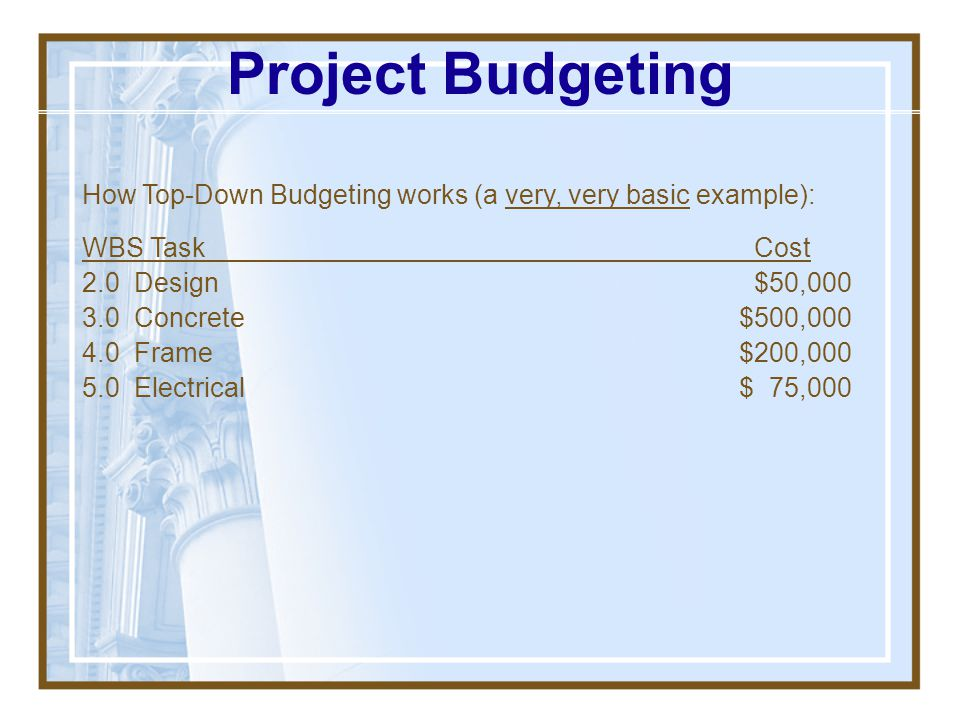 Project Budgeting How Top-Down Budgeting works (a very, very basic example): WBS Task Cost.