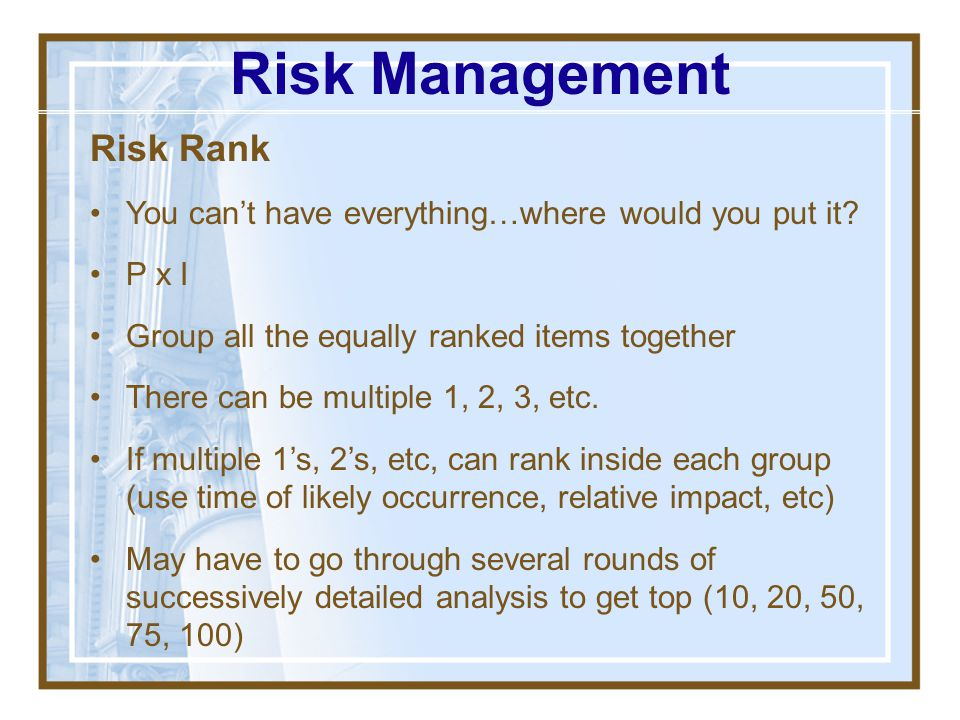Risk Management Risk Rank