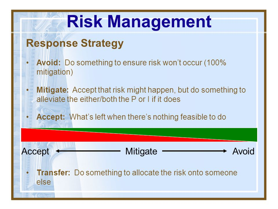 Risk Management Response Strategy Accept Mitigate Avoid
