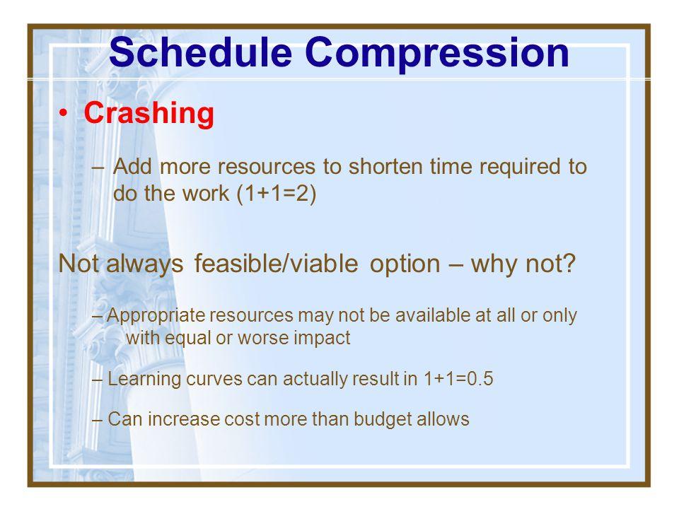 Schedule Compression Crashing