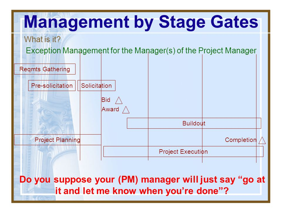 Management by Stage Gates