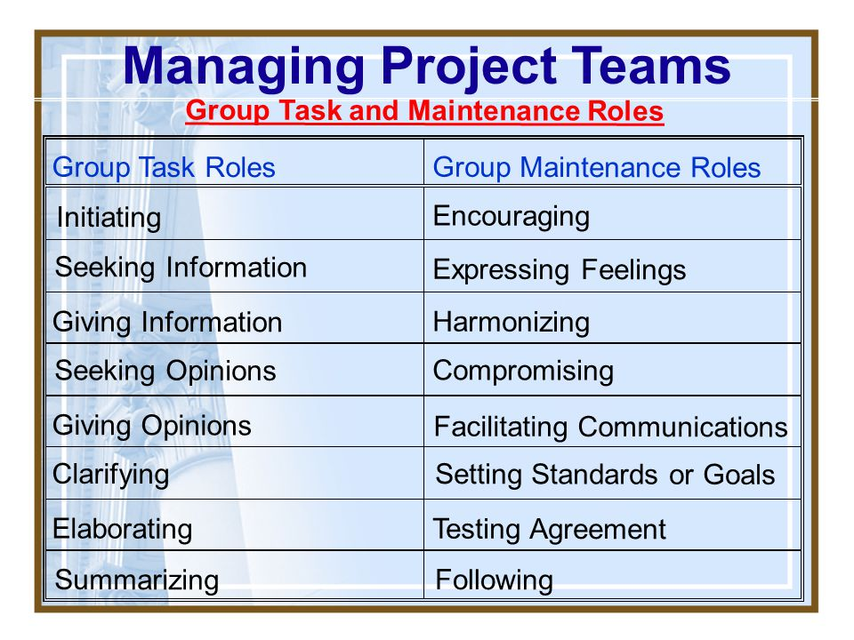 Managing Project Teams