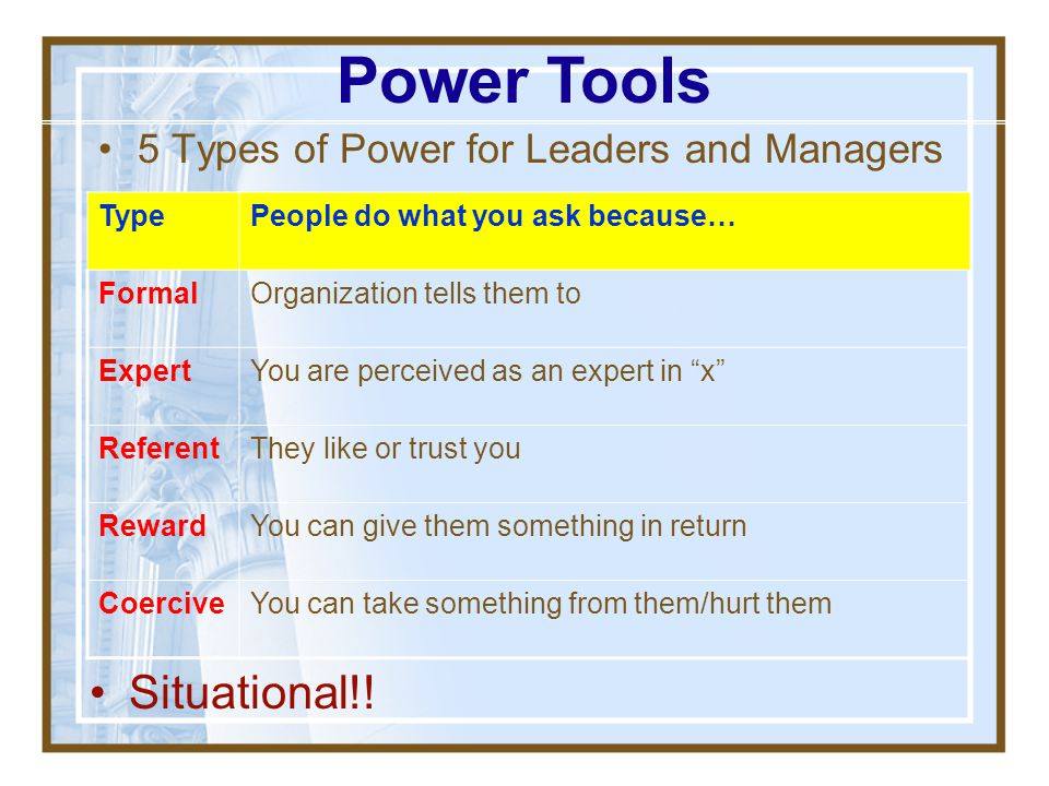 Power Tools Situational!! 5 Types of Power for Leaders and Managers
