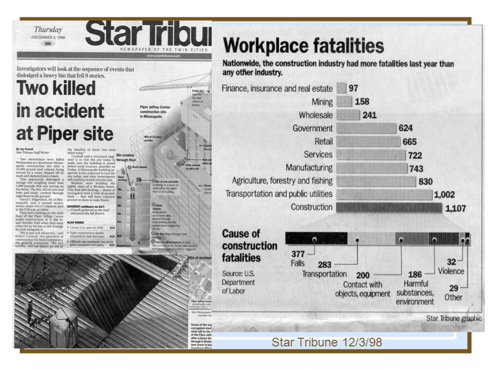 Star Tribune 12/3/98 Star Tribune 12/3/98