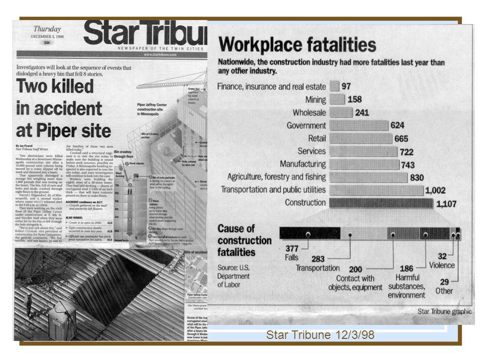 Star Tribune 12/3/98 Star Tribune 12/3/98