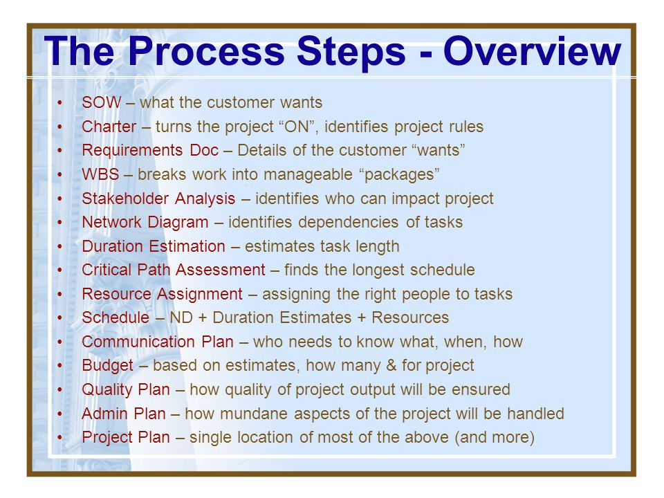 The Process Steps - Overview