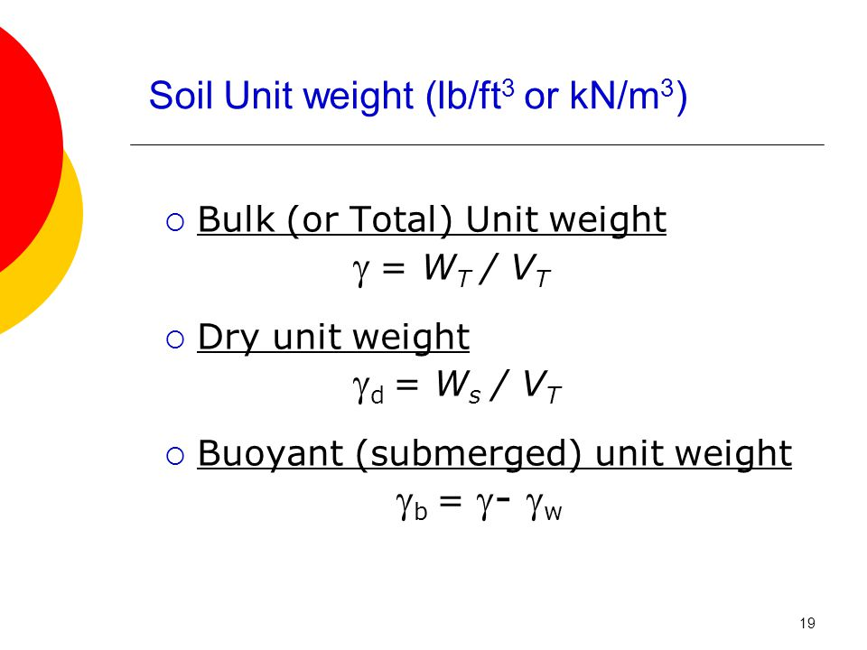 Ecgd 4122 foundation engineering ppt video online download for Soil unit weight
