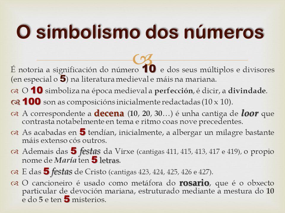 O simbolismo dos números
